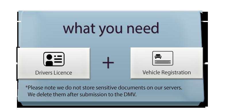 Florida Dmv Registration Renewal >> Florida Auto Insurance Information And Facts Registration Renewal